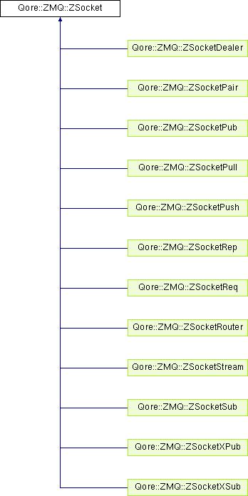 Zeromq binary options iacgmooh 2021 betting line